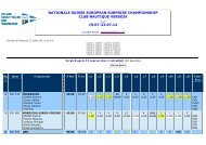 Résultat du 22.07.12a.pdf - Club nautique de Versoix