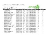 TRI-Factor Series: TRI-Factor Bike Race 2012