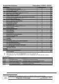 Ausgewertete Parameter - CSCQ - Seite 4