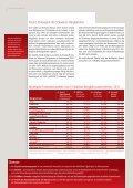 Bergbahnen 2012 - Seite 7