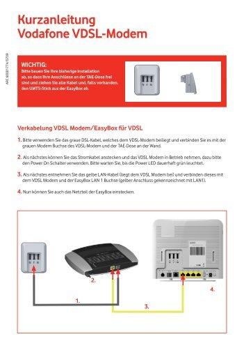 Kurzanleitung Vodafone Vdsl-Modem