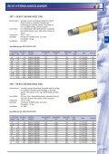 Kap. 06.01 Hydraulikkslanger - Page 3