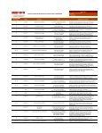 Lista Completa de Proyectos - M+H Ingenieros - Page 4