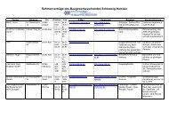 Rahmenverträge des Baugewerbeverbandes Schleswig-Holstein