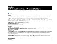 LubriTec Synthetic Lubricant Cross Reference Chart Series