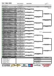 EJC 18&U 2003 - TennisEurope.org | The Official Website of Tennis ...