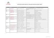 Lista punctelor de colectare GRATUITA a vehiculelor marca - Citroen