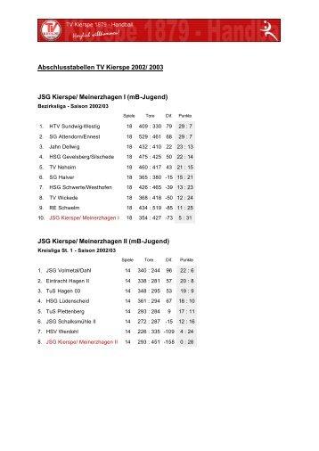 Saison 2002/2003 (JSG) - SG Kierspe-Meinerzhagen