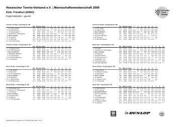 Abschlusstabellen (PDF) - Eintracht Frankfurt e.V.
