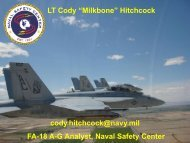 cody.hitchcock@navy.mil FA-18 AG Analyst, Naval Safety Center LT ...