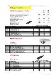 NF-Steckverbinder - Riedl Electronic