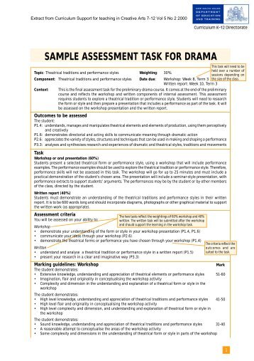 Sample Assessment Risk Assessment Sample It Risk Assessment Of