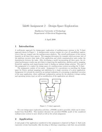 5kk80 Assignment 2 – Design-Space Exploration