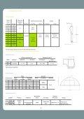 718-01-31 dt. Press-Fit OP Technik2 1 - tantum AG - Seite 4
