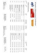 "EFI FograCert ""Prüfdruckerstellung"" / ""Proofcreation"" - MPandCO - Page 5"