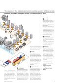 Rittal - Automotive Industry - Page 5