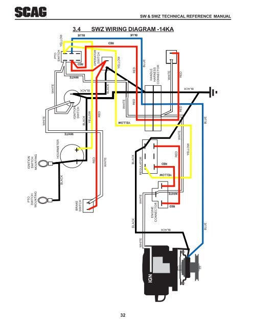Swz Hydro Drive Walk Behind Color Wiring Diagram Scagtech