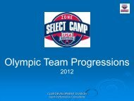 Olympic Team Progressions - USA Swimming