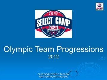 Olympic Team Progressions - USA Swimming