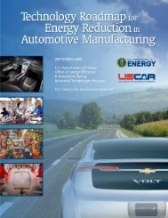 Technology Roadmap for Energy Reduction in Automotive