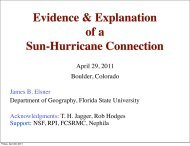 Evidence & Explanation of a Sun-Hurricane Connection - NOAA