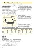 Piezomechanik GmbH - Page 6