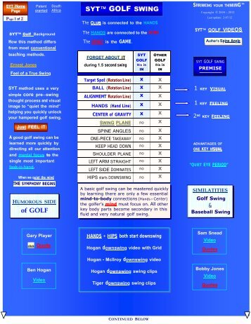 SYT - GOLF HOME PAGE