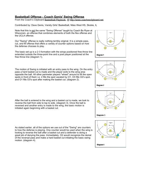 Swing Offense – Pdf - The Coach's Clipboard
