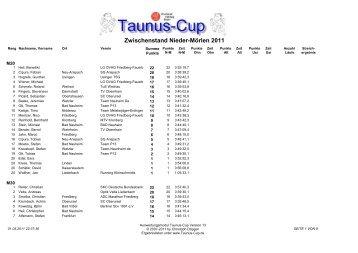 Zwischenstand Nieder-Mörlen 2011 - Taunus-Cup