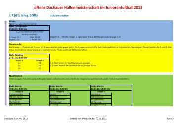 offene Dachauer Hallenmeisterschaft im ... - ASV Dachau
