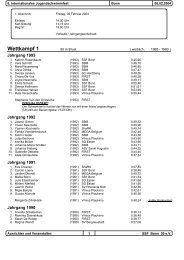 Wettkampf 1 - TV Ratingen