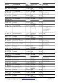 BouleKalender2012 - Planetboule - Seite 7