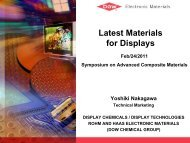 Latest Materials For Displays – Unit