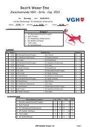 Zwischenrunde Weser-Ems - VGH Girls-Cup