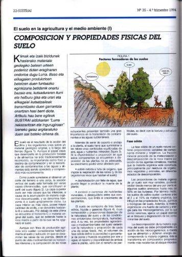 COMPOSICIÓN Y PROPIEDADES FISICAS DEL SUELO - Fraisoro