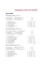 Punktspiele vom 03. / 04. Juli 2010