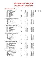 Abschlusstabellen - Bezirk WEST ERWACHSENE - Sommer 2012