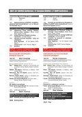 3-5 Octobre/ October 3-5 2007 Sunparks Kempense Meren - afphb - Page 3