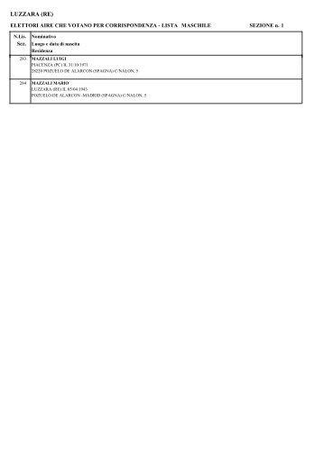 ELENCO ELET.RES.ESTERO_9937_1109.pdf - Comune di Luzzara