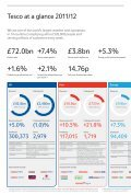 tesco_annual_report_2012 - Page 2