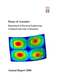 House of Acoustics Annual Report 2008