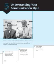 5Understanding Your Communication Style - Resource Sites - List