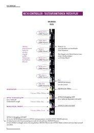Handbuch MPR3 Midi & Mikro - LIMEX eu