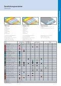Produktkatalog - Fischer Profil | Elemente fürs Bauen - Page 7