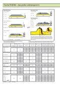 R L - Fischer Profil | Elemente fürs Bauen - Page 6