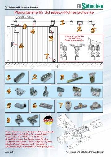 Planungshilfe für Schiebetor-Röhrenlaufwerke