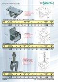 Planungshilfe für Schiebetor-Röhrenlaufwerke - Page 3