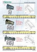 Planungshilfe für Schiebetor-Röhrenlaufwerke - Page 4
