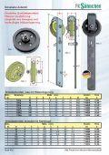 Planungshilfe für Schiebetor-Röhrenlaufwerke - Page 7