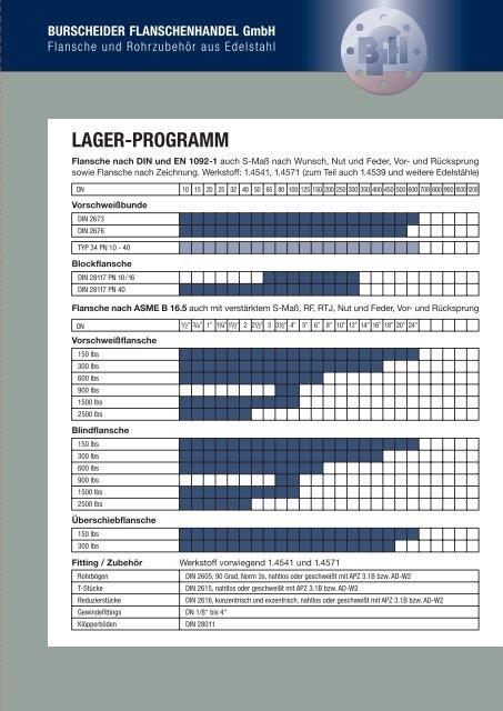 Lagerprogramm - flansche.de